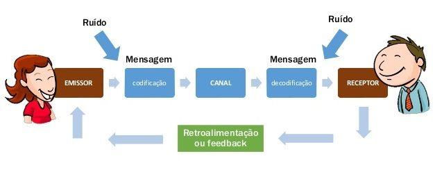 comunicacao-Imagem_01