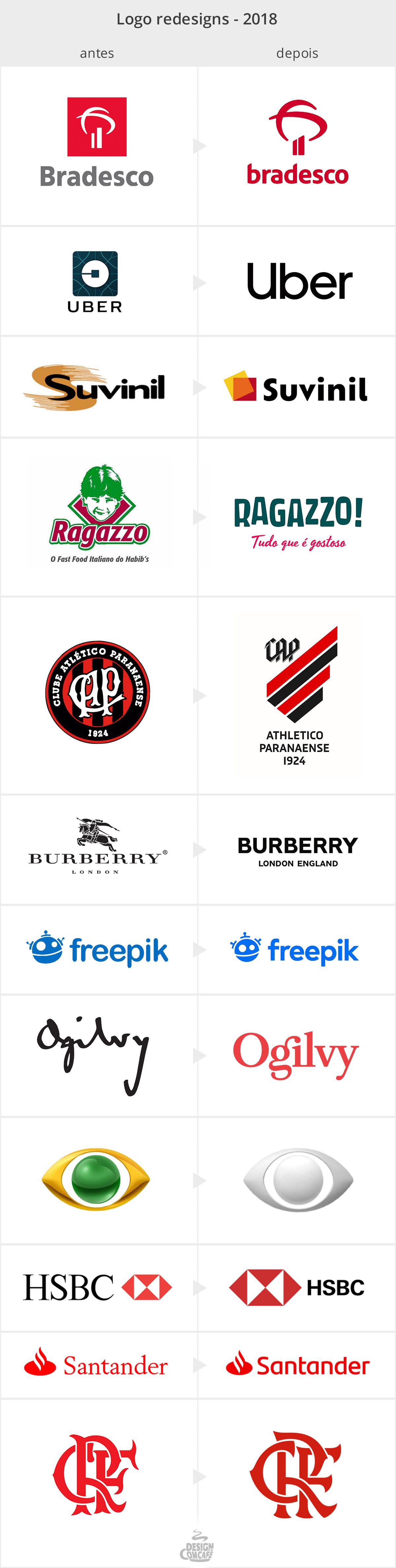 Tendências para logo design - redesigns 2018