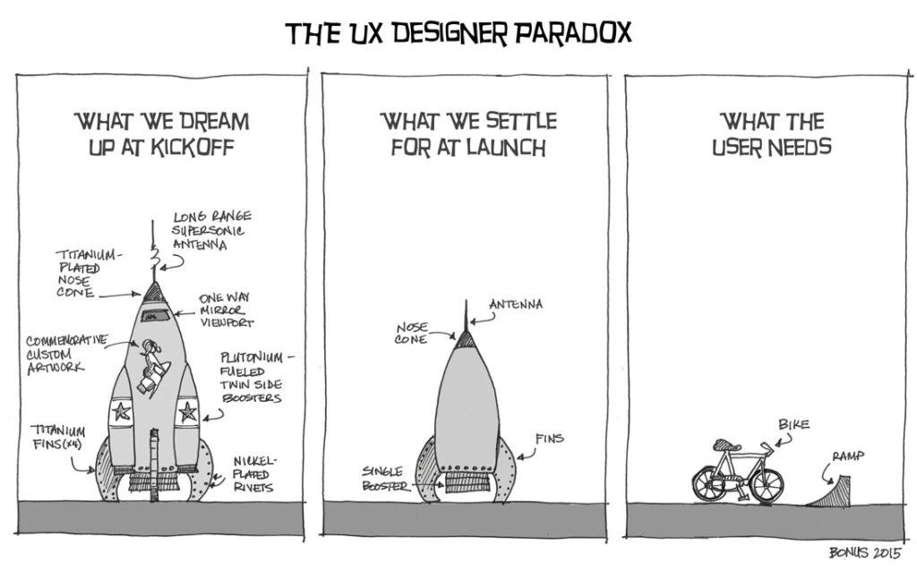 ux-design-paradox-comic